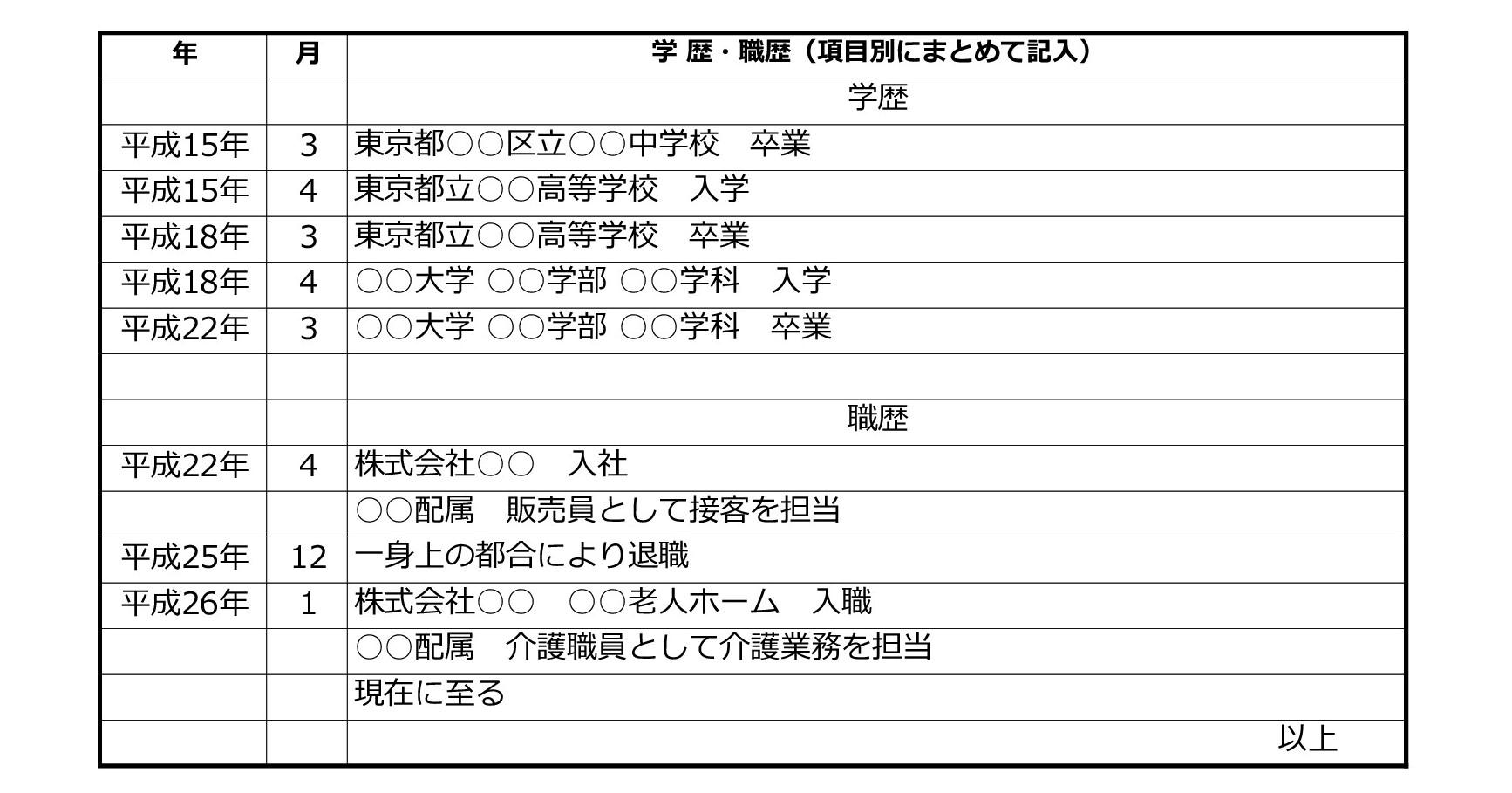 履歴書書き方見本-2_きらケア